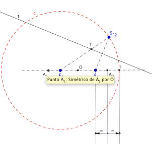 Distancia focal circunferencia